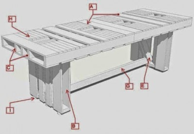 Instructions of how to make a table with pallets for the dinning room 2