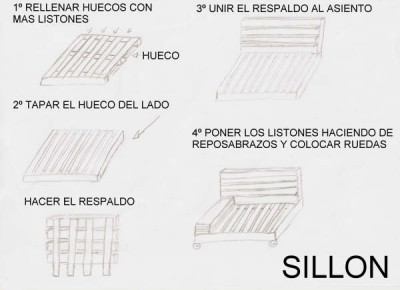 How to make a sofa-chaiselong with pallets, explanation and plans 2