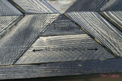 Steps and instructions of how to build a decorative pallet table with a handcrafted touch 4