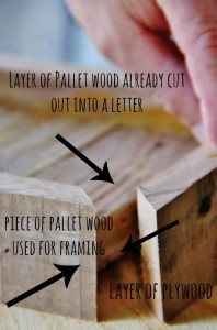 Design and build a decorative letter using pallet boards 6