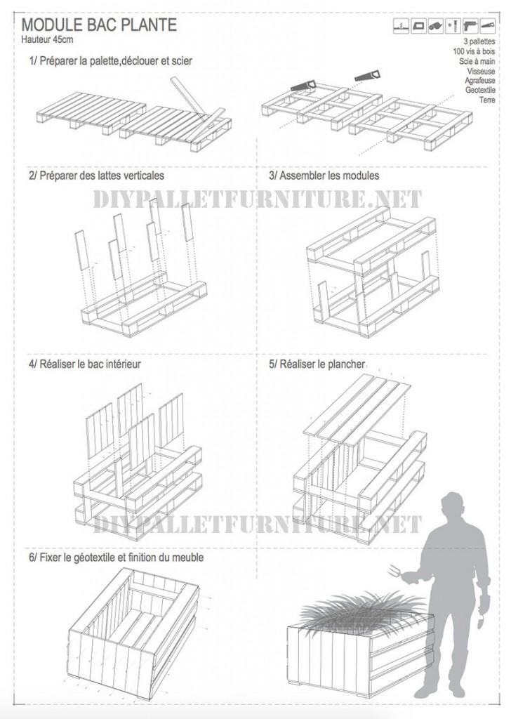 Plans-to-build-a-modular-pallet-planter-2
